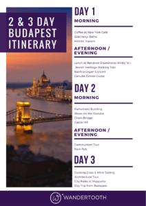 Wandertooth Budapest Itinerary